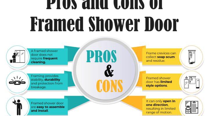 Which Shower Door type is best for bathroom: Framed or Frameless?